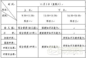 济宁市下半年教师资格考试9月6日网报开始 免