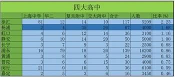 彩绘上网你!杨浦泥塑最全排名!_hao123告诉导美术高中数据初中图片